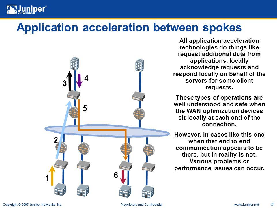 Copyright © 2007 Juniper Networks, Inc. Proprietary and Confidentialwww.juniper.net 7 Application acceleration between spokes All application accelera
