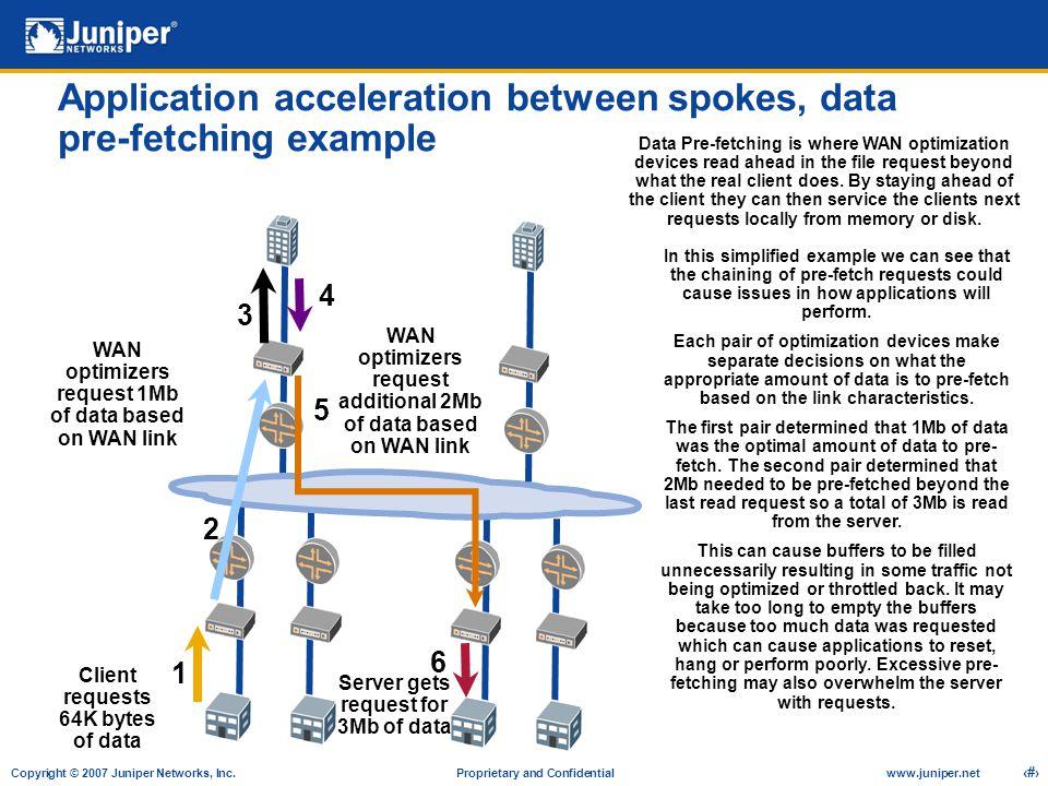 Copyright © 2007 Juniper Networks, Inc. Proprietary and Confidentialwww.juniper.net 8 Application acceleration between spokes, data pre-fetching examp