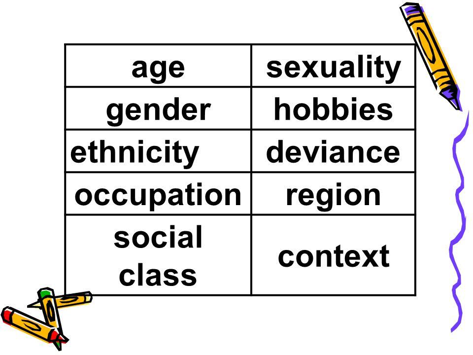 agesexuality genderhobbies ethnicitydeviance occupationregion social class context