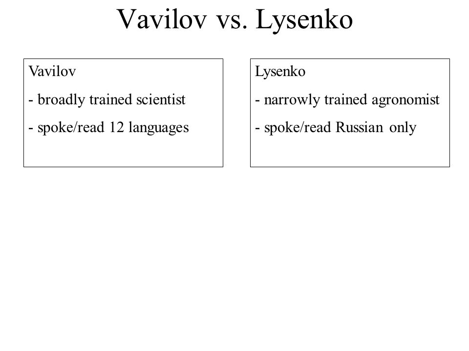 Vavilov vs. Lysenko Vavilov - broadly trained scientist - spoke/read 12 languages Lysenko - narrowly trained agronomist - spoke/read Russian only