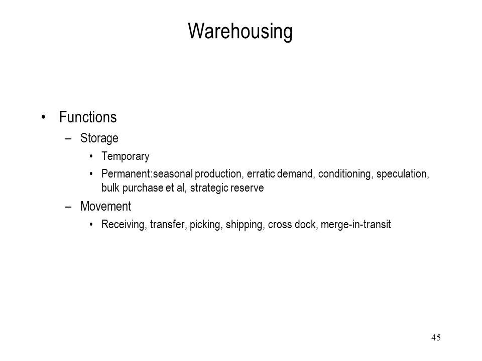 45 Warehousing Functions –Storage Temporary Permanent:seasonal production, erratic demand, conditioning, speculation, bulk purchase et al, strategic r