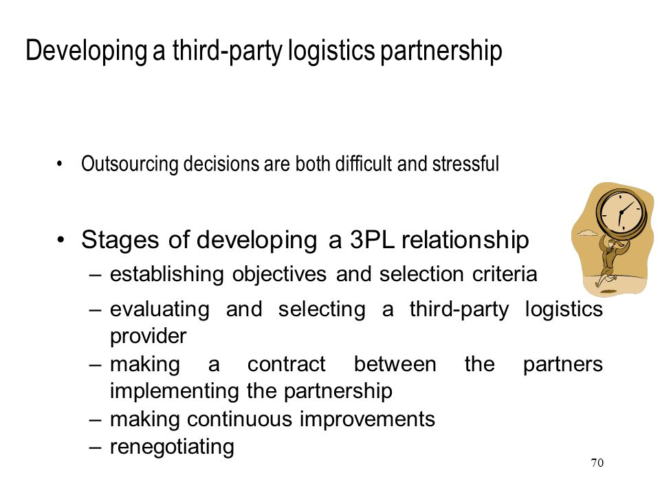 Developing a third-party logistics partnership Outsourcing decisions are both difficult and stressful 70 Stages of developing a 3PL relationship –esta