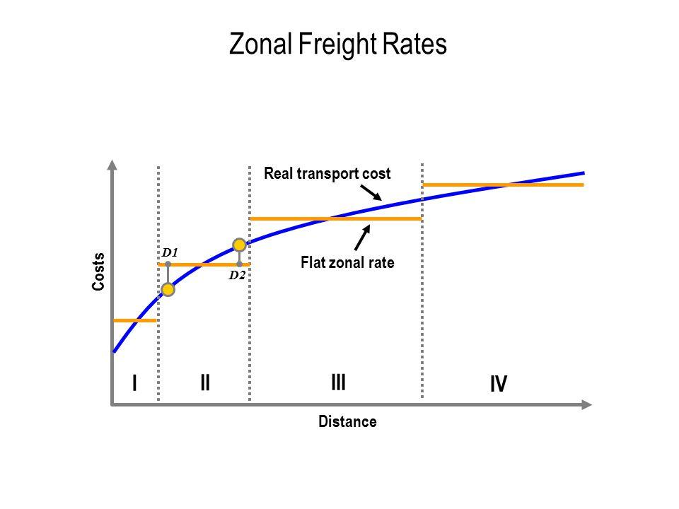 Third-party logistics 59 Carrier / Logistics Service Provider Supply chainCustomer