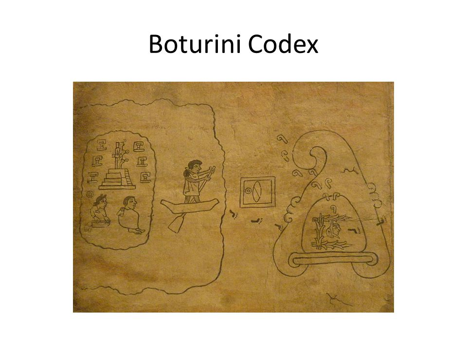 Boturini Codex