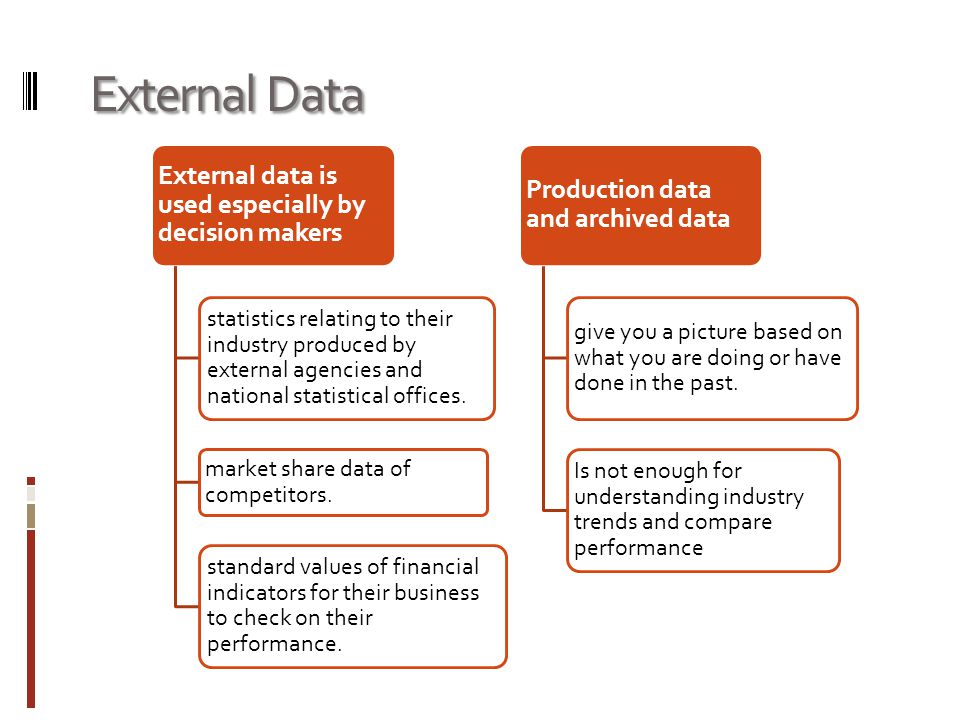 External Data External data is used especially by decision makers statistics relating to their industry produced by external agencies and national statistical offices.
