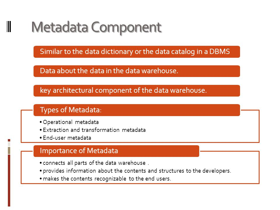 Metadata Component Similar to the data dictionary or the data catalog in a DBMS Data about the data in the data warehouse.