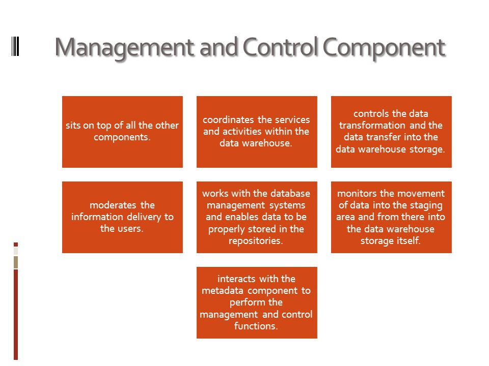 Management and Control Component sits on top of all the other components.