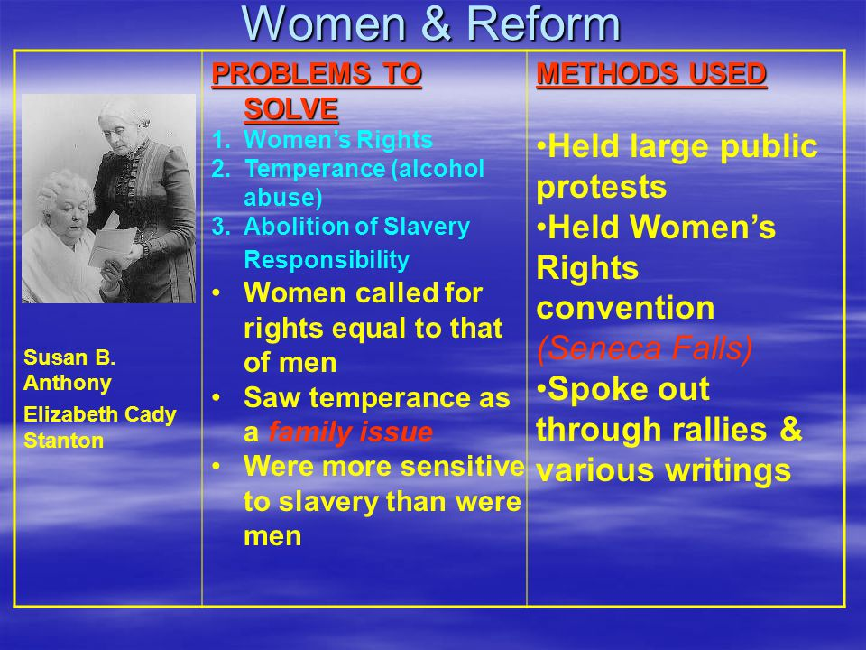 Slavery & Abolition Frederick Douglass William Lloyd Garrison PROBLEMS TO SOLVE 1.Slavery in the South 2.Apathy toward slavery in the North Douglass & Garrison helped to fuel the abolitionist movement in the North METHODS USED Douglass toured the north to speak out against slavery became a walking contradiction of what the South believed about African Americans Both Douglass & Garrison published anti-slavery newspapers
