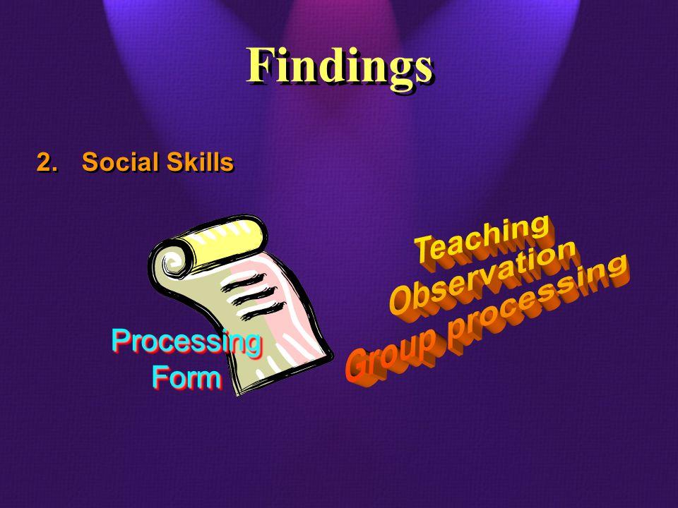 2.Social Skills Findings Processing Form