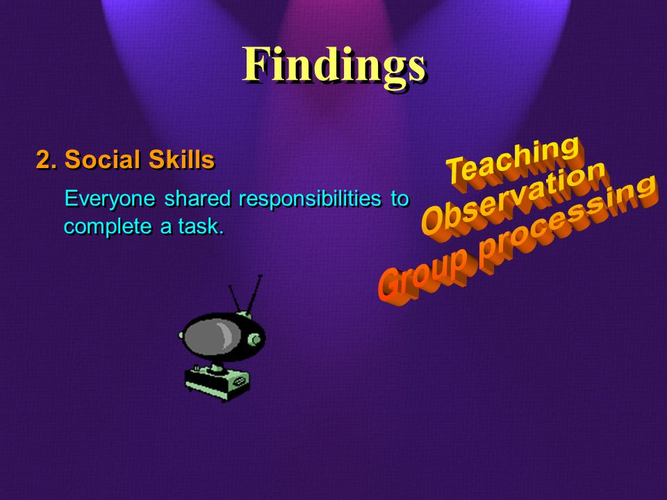 2. Social Skills Everyone shared responsibilities to complete a task. 2. Social Skills Everyone shared responsibilities to complete a task. Findings