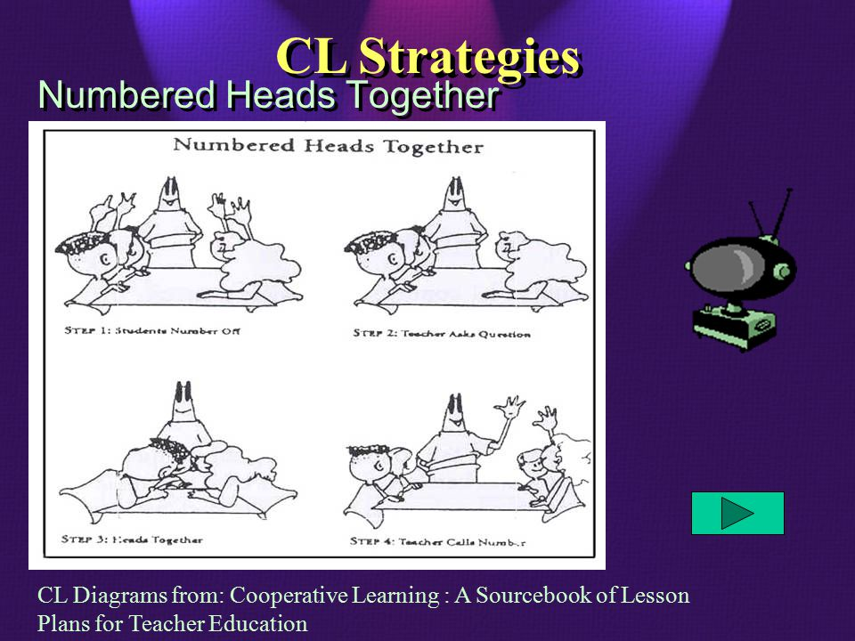 Numbered Heads Together CL Strategies CL Diagrams from: Cooperative Learning : A Sourcebook of Lesson Plans for Teacher Education