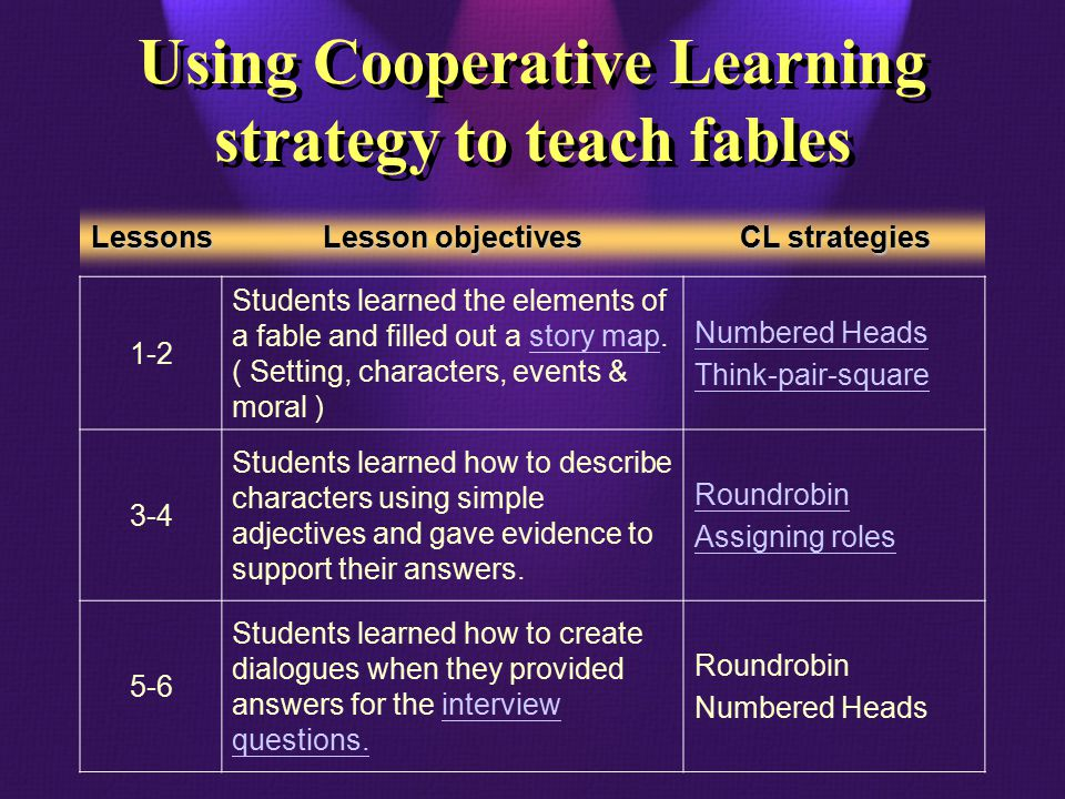Using Cooperative Learning strategy to teach fables Lessons Lesson objectives CL strategies 1-2 Students learned the elements of a fable and filled ou