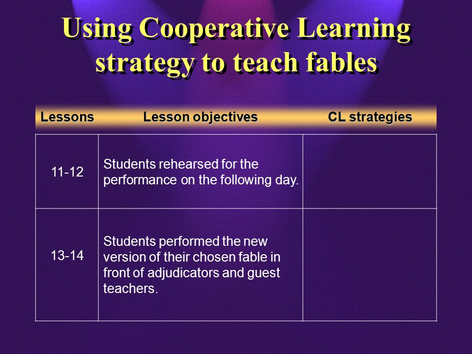 Using Cooperative Learning strategy to teach fables Lessons Lesson objectives CL strategies 11-12 Students rehearsed for the performance on the following day.