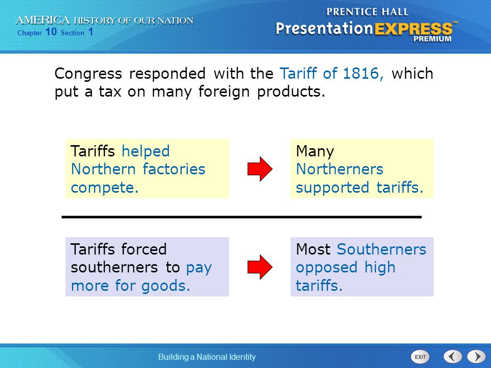 Chapter 10 Section 1 Building a National Identity Tariffs helped Northern factories compete.