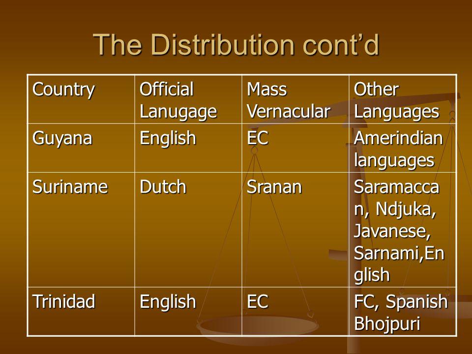 The Distribution cont'd Country Official Lanugage Mass Vernacular Other Languages GuyanaEnglishEC Amerindian languages SurinameDutchSranan Saramacca n, Ndjuka, Javanese, Sarnami,En glish TrinidadEnglishEC FC, Spanish Bhojpuri