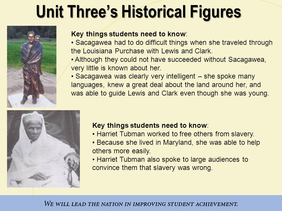 Unit Three's Historical Figures Key things students need to know: Sacagawea had to do difficult things when she traveled through the Louisiana Purchase with Lewis and Clark.