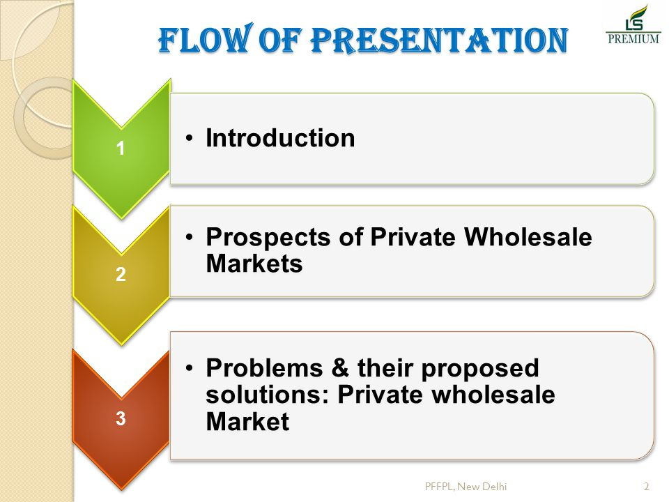 Flow of Presentation 1 Introduction 2 Prospects of Private Wholesale Markets 3 Problems & their proposed solutions: Private wholesale Market PFFPL, Ne