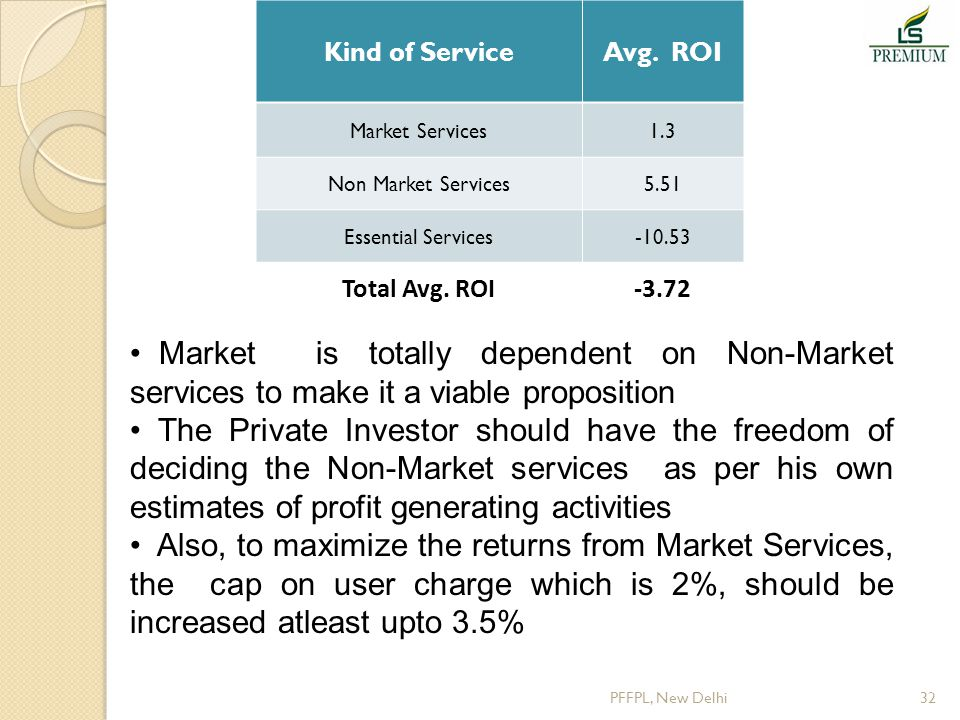 PFFPL, New Delhi32 Market is totally dependent on Non-Market services to make it a viable proposition The Private Investor should have the freedom of deciding the Non-Market services as per his own estimates of profit generating activities Also, to maximize the returns from Market Services, the cap on user charge which is 2%, should be increased atleast upto 3.5% Kind of ServiceAvg.