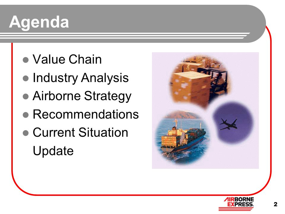 2 Agenda Value Chain Industry Analysis Airborne Strategy Recommendations Current Situation Update