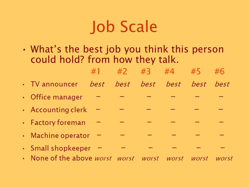 Job Scale What's the best job you think this person could hold.