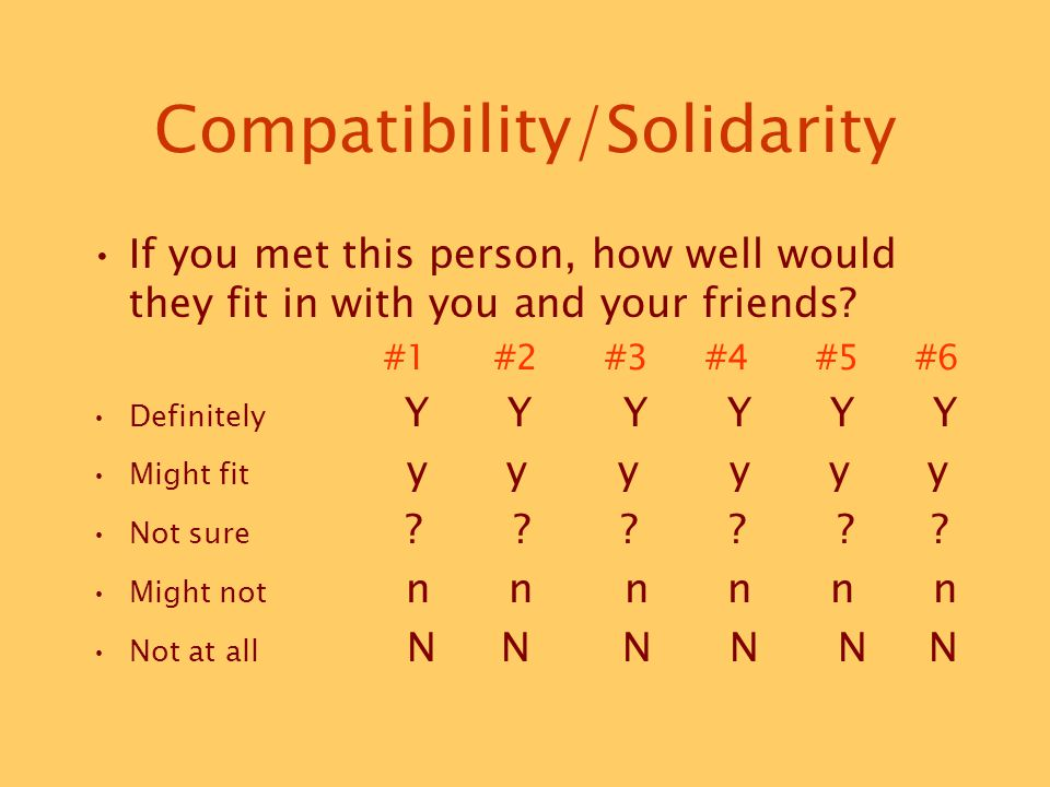 Compatibility/Solidarity If you met this person, how well would they fit in with you and your friends.
