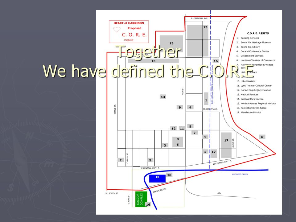 Together We have defined the C.O.R.E