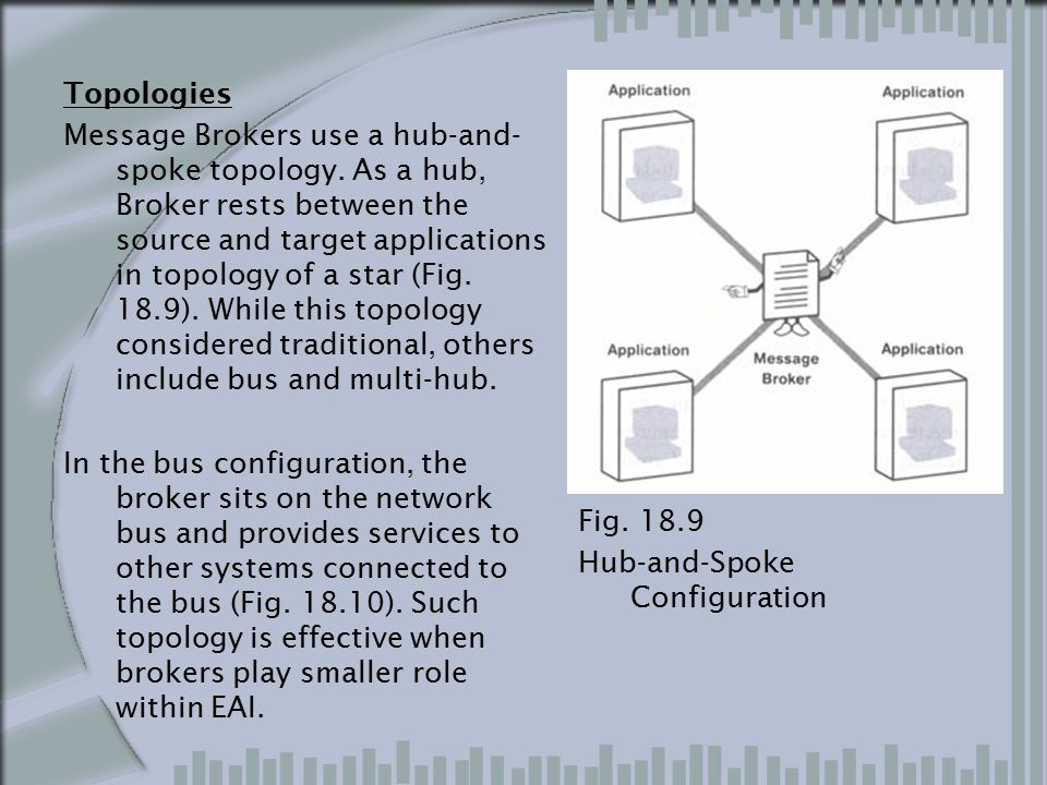 Topologies Message Brokers use a hub-and- spoke topology. As a hub, Broker rests between the source and target applications in topology of a star (Fig