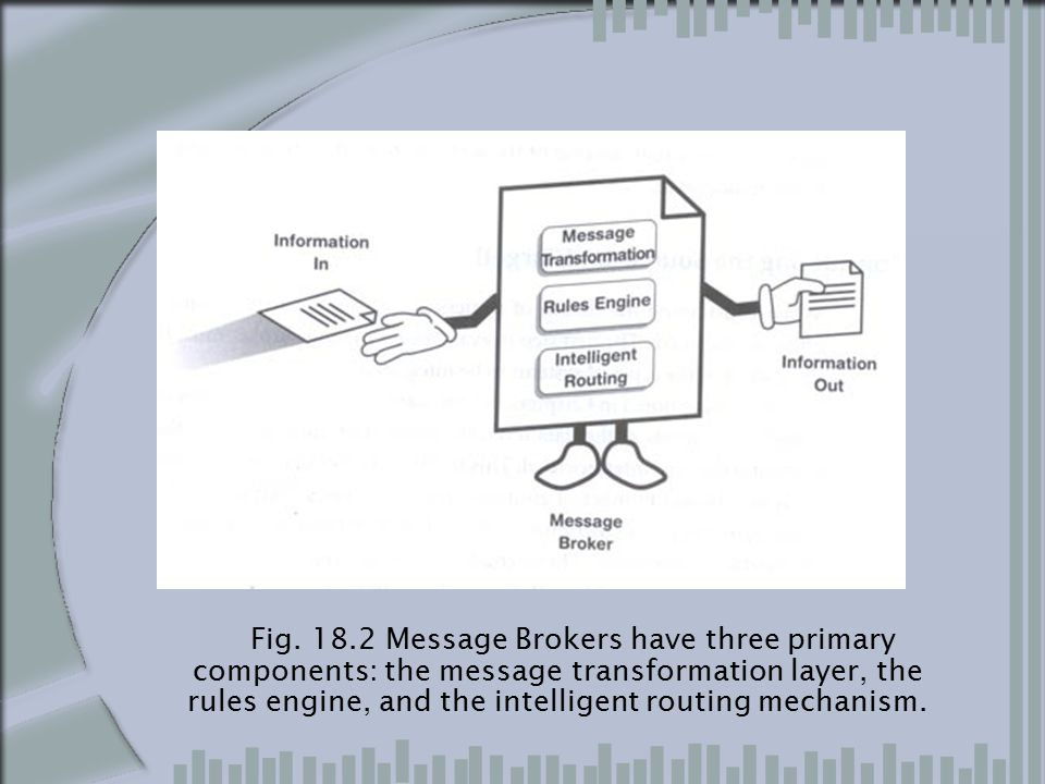 Fig. 18.2 Message Brokers have three primary components: the message transformation layer, the rules engine, and the intelligent routing mechanism.
