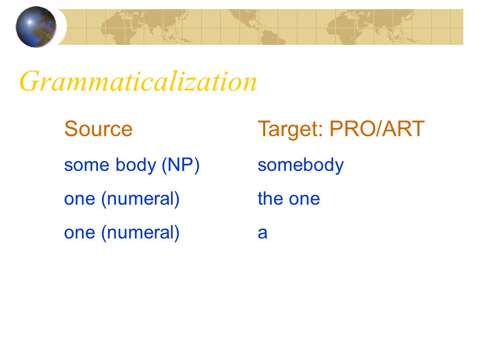 Grammaticalization SourceTarget: PRO/ART some body (NP)somebody one (numeral)the one one (numeral)a