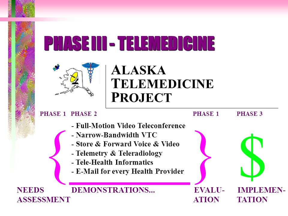 ____} - Full-Motion Video Teleconference - Narrow-Bandwidth VTC - Store & Forward Voice & Video - Telemetry & Teleradiology - Tele-Health Informatics - E-Mail for every Health Provider { PHASE 1 PHASE 2 PHASE 1 PHASE 3 A LASKA T ELEMEDICINE P ROJECT NEEDS DEMONSTRATIONS...