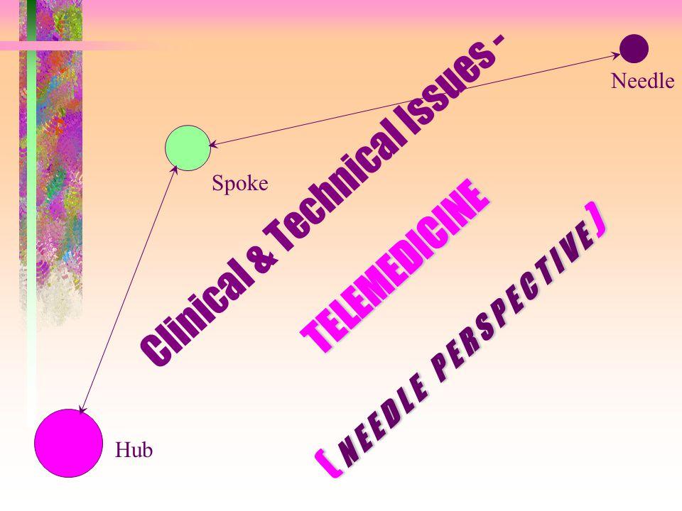 Needle Spoke Hub TELEMEDICINE ( N E E D L E P E R S P E C T I V E ) Clinical & Technical Issues - TELEMEDICINE ( N E E D L E P E R S P E C T I V E )