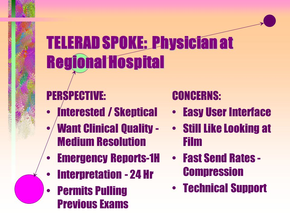 PERSPECTIVE: Interested / Skeptical Want Clinical Quality - Medium Resolution Emergency Reports-1H Interpretation - 24 Hr Permits Pulling Previous Exams CONCERNS: Easy User Interface Still Like Looking at Film Fast Send Rates - Compression Technical Support TELERAD SPOKE: Physician at Regional Hospital