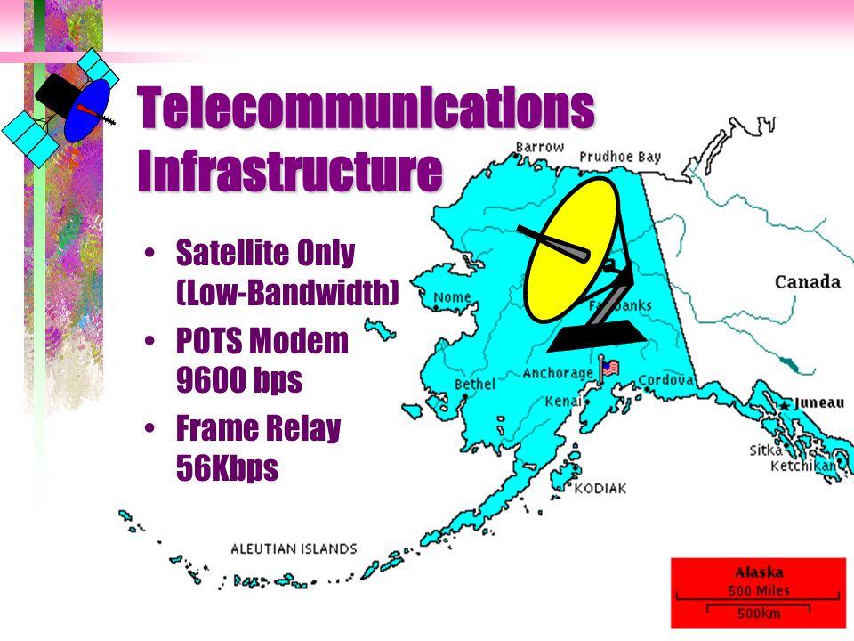 Phase II - Wide-Area PACS Bi-directional Connectivity Locations: Barrow– Ketchikan Bethel– Kodiak Dillingham– Kotzebue Fairbanks– Nome Juneau– Sitka PHASE II - TELERADIOLOGY COUNTRY