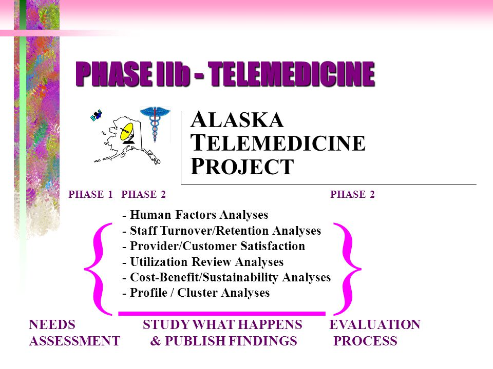 ____} - Human Factors Analyses - Staff Turnover/Retention Analyses - Provider/Customer Satisfaction - Utilization Review Analyses - Cost-Benefit/Sustainability Analyses - Profile / Cluster Analyses { PHASE 1 PHASE 2 PHASE 2 A LASKA T ELEMEDICINE P ROJECT NEEDS STUDY WHAT HAPPENS EVALUATION ASSESSMENT & PUBLISH FINDINGS PROCESS PHASE IIb - TELEMEDICINE