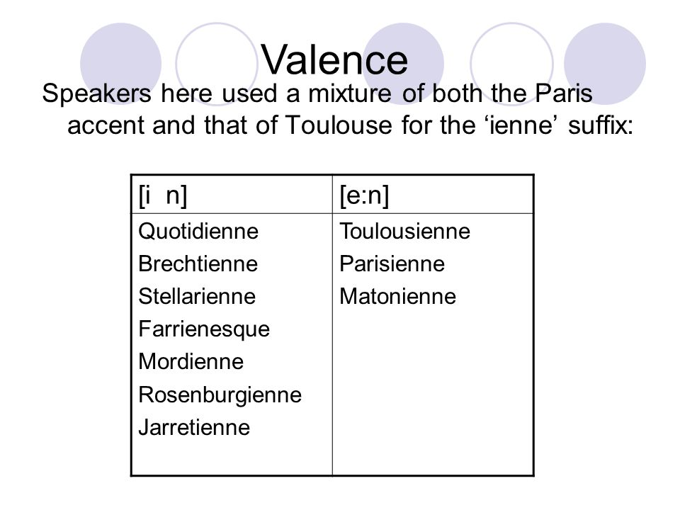 Speakers here used a mixture of both the Paris accent and that of Toulouse for the 'ienne' suffix: Valence [i n][e:n] Quotidienne Brechtienne Stellari