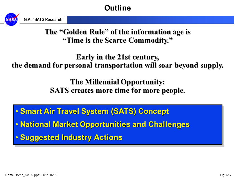 Home-Home_SATS.ppt: 11/15-16/99Figure 2 G.A.