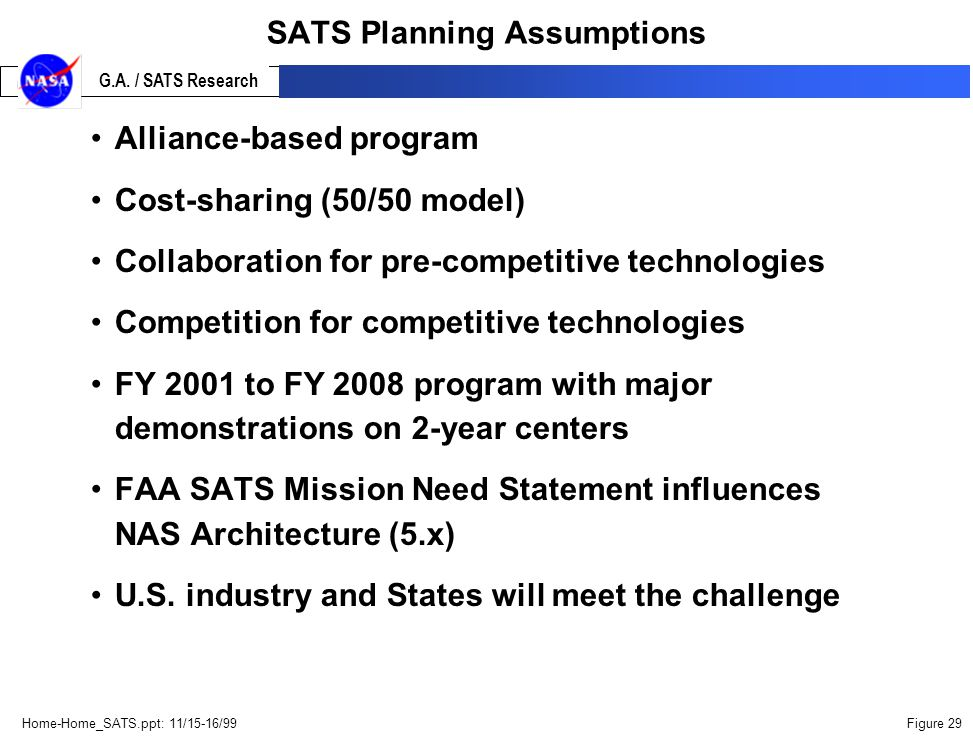 Home-Home_SATS.ppt: 11/15-16/99Figure 29 G.A.
