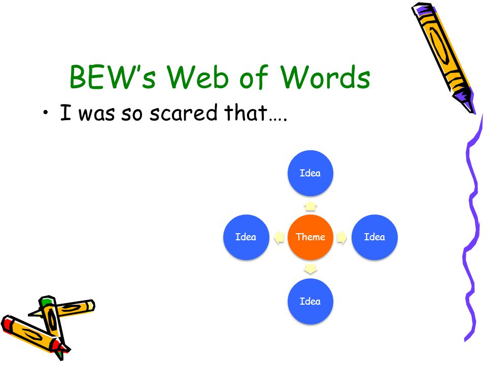 BEW's Web of Words I was so scared that…. ThemeIdea