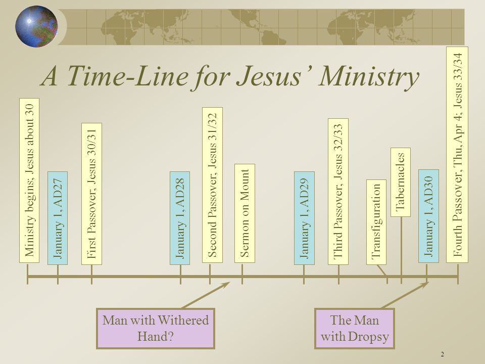 2 A Time-Line for Jesus' Ministry The Man with Dropsy Ministry begins; Jesus about 30 First Passover; Jesus 30/31January 1, AD27January 1, AD28 Second Passover; Jesus 31/32 January 1, AD29 Third Passover; Jesus 32/33 January 1, AD30 Fourth Passover, Thu, Apr 4; Jesus 33/34 Tabernacles Transfiguration Sermon on Mount Man with Withered Hand?