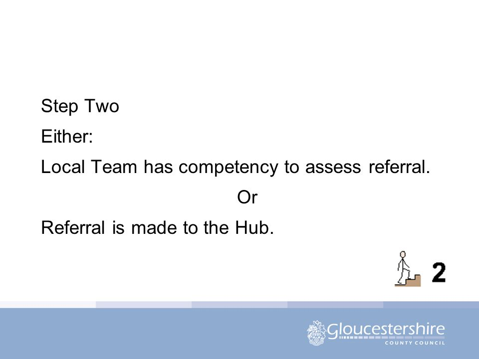 Step Two Either: Local Team has competency to assess referral. Or Referral is made to the Hub.