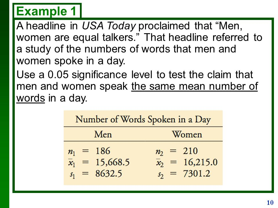 """10 A headline in USA Today proclaimed that """"Men, women are equal talkers."""" That headline referred to a study of the numbers of words that men and wome"""