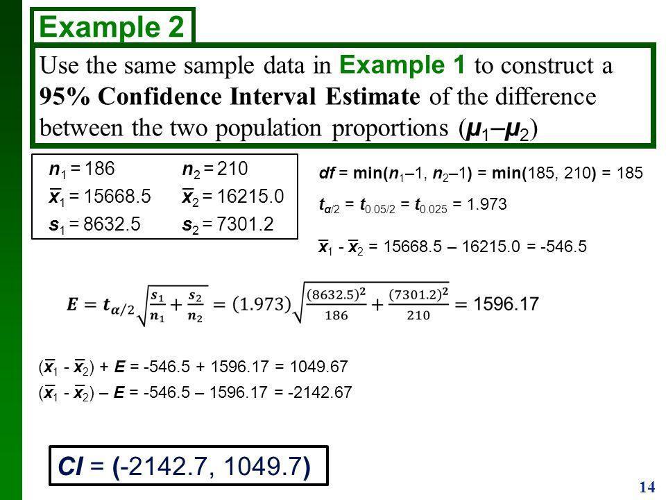 14 df = min(n 1 –1, n 2 –1) = min(185, 210) = 185 t α/2 = t 0.1/2 = t 0.05 = 1.973 x 1 - x 2 = 15668.5 – 16215.0 = -546.5 (x 1 - x 2 ) + E = -546.5 +