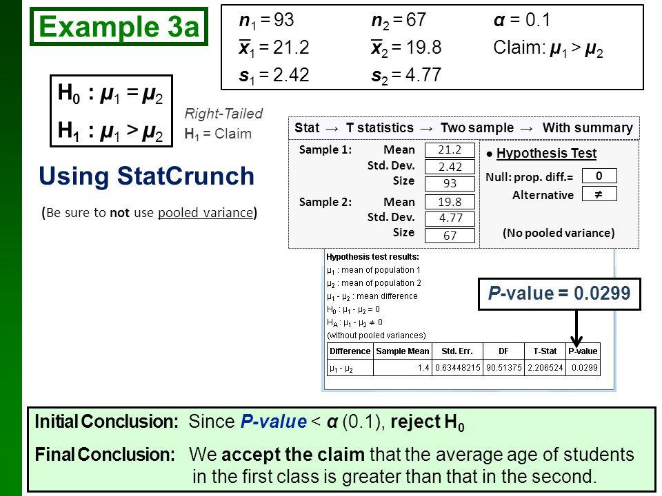 18 H 0 : µ 1 = µ 2 H 1 : µ 1 > µ 2 Right-Tailed H 1 = Claim Example 3a n 1 = 93 n 2 = 67α = 0.1 x 1 = 21.2 x 2 = 19.8Claim: µ 1 > µ 2 s 1 = 2.42 s 2 =