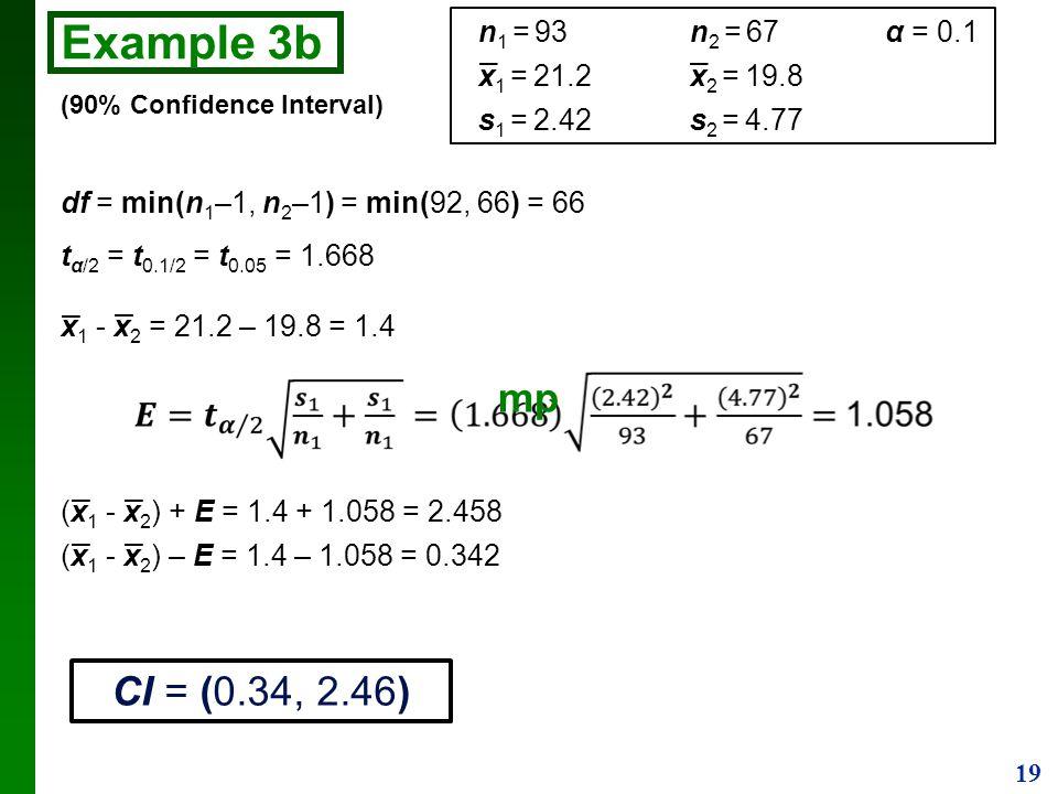 19 df = min(n 1 –1, n 2 –1) = min(92, 66) = 66 t α/2 = t 0.1/2 = t 0.05 = 1.668 x 1 - x 2 = 21.2 – 19.8 = 1.4 (x 1 - x 2 ) + E = 1.4 + 1.058 = 2.458 (