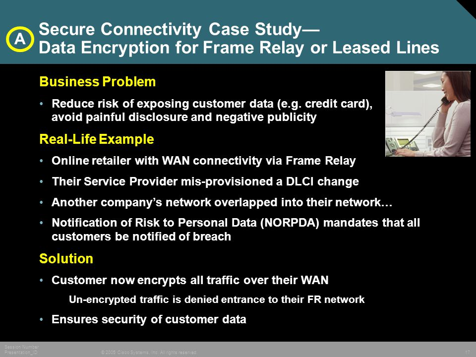 © 2005 Cisco Systems, Inc. All rights reserved. Session Number Presentation_ID 17 Secure Connectivity Case Study— Data Encryption for Frame Relay or L