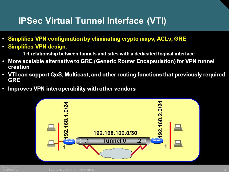 © 2005 Cisco Systems, Inc. All rights reserved. Session Number Presentation_ID 25 IPSec Virtual Tunnel Interface (VTI) Simplifies VPN configuration by