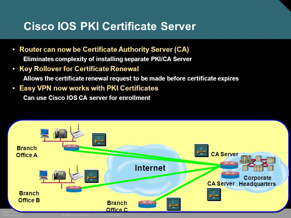 © 2005 Cisco Systems, Inc. All rights reserved. Session Number Presentation_ID 27 Corporate Headquarters Cisco IOS PKI Certificate Server Router can n