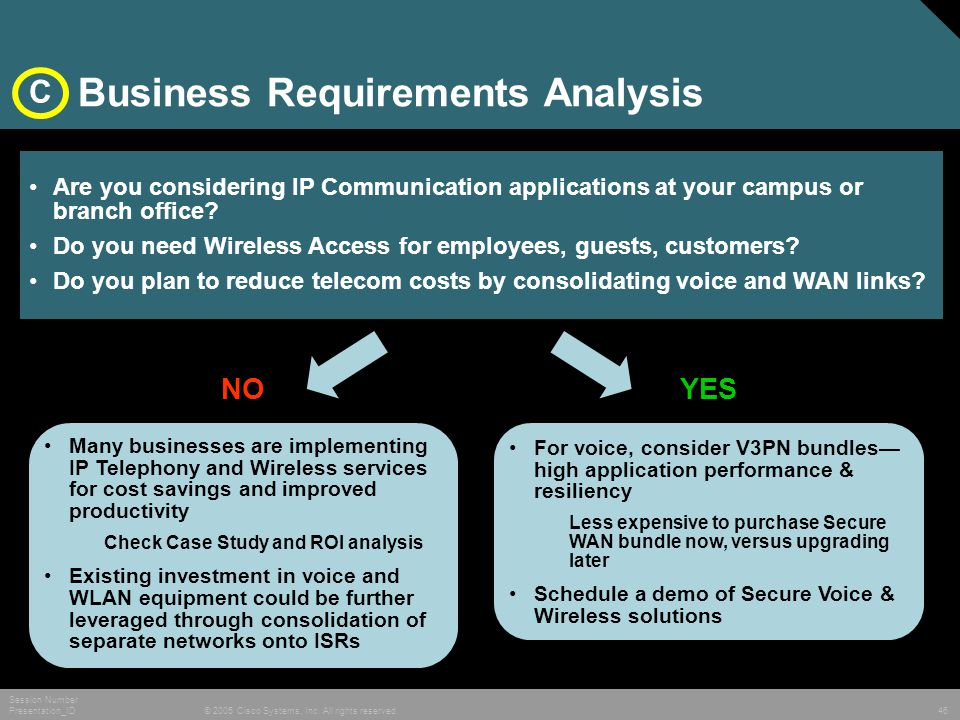 © 2005 Cisco Systems, Inc. All rights reserved. Session Number Presentation_ID 46 Are you considering IP Communication applications at your campus or