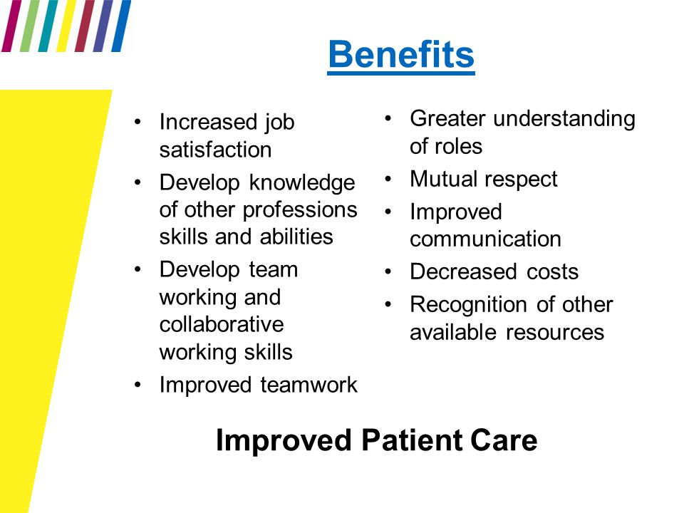 Benefits Increased job satisfaction Develop knowledge of other professions skills and abilities Develop team working and collaborative working skills Improved teamwork Greater understanding of roles Mutual respect Improved communication Decreased costs Recognition of other available resources Improved Patient Care
