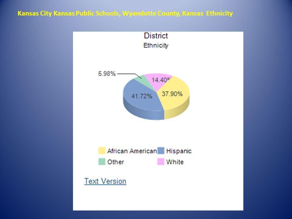 Kansas City Kansas Public Schools, Wyandotte County, Kansas Ethnicity